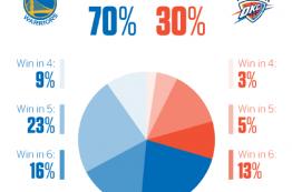شاخص قدرت بسکتبال یا BPI ایاسپیان چیست؟